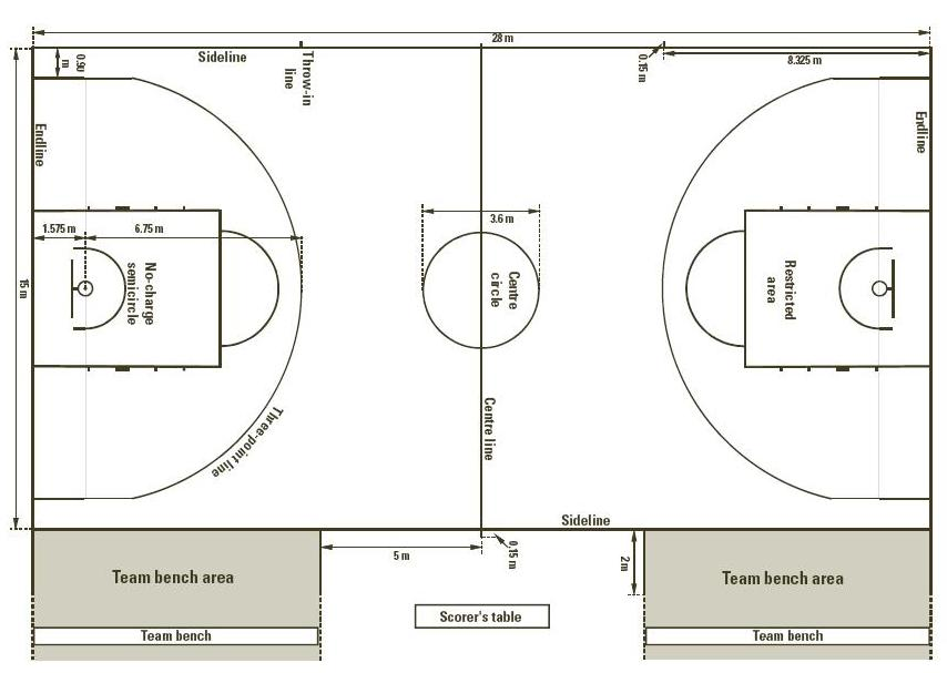 Dimensions Of A Basketball Court St Vincent S Basketball